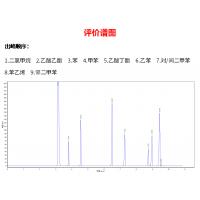 大连日普利OV-1 OV-101 SE-30气相色谱石英毛细管色谱柱 大连日普利源头企业