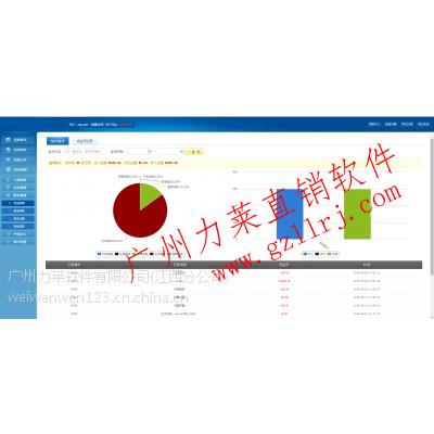 广州力莱向客户提供直销管理系统服务,包括热线电话、网络、现场以及远程等在内的全方位、多元化的服务方